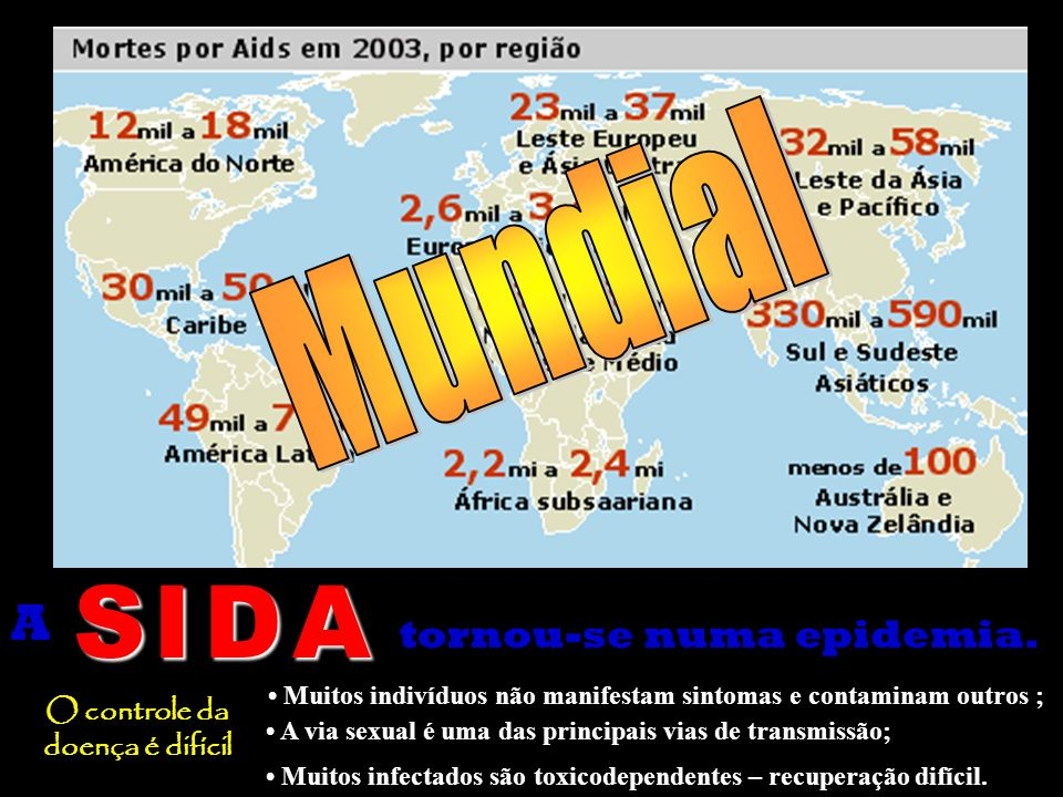 S I D A Mundial A tornou-se numa epidemia.