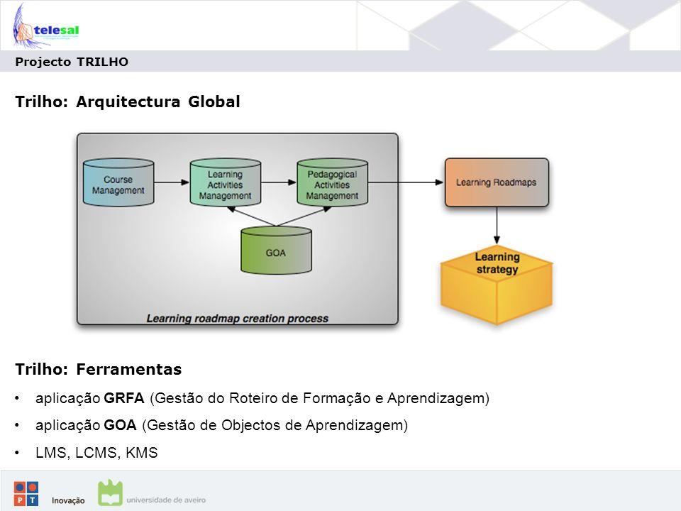 Trilho: Arquitectura Global