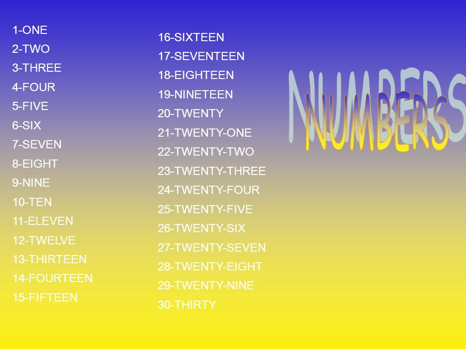 NUMBERS 1-ONE 2-TWO 16-SIXTEEN 17-SEVENTEEN 3-THREE 18-EIGHTEEN 4-FOUR