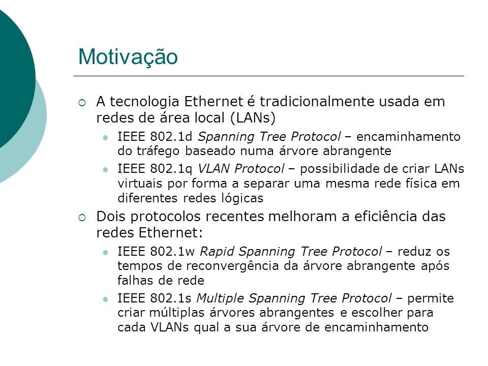 Motivação A tecnologia Ethernet é tradicionalmente usada em redes de área local (LANs)