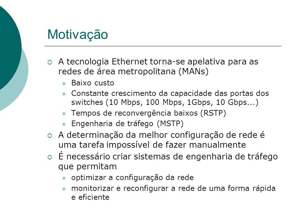 Motivação A tecnologia Ethernet torna-se apelativa para as redes de área metropolitana (MANs) Baixo custo.