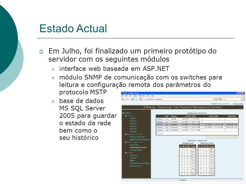 Estado Actual Em Julho, foi finalizado um primeiro protótipo do servidor com os seguintes módulos. interface web baseada em ASP.NET.