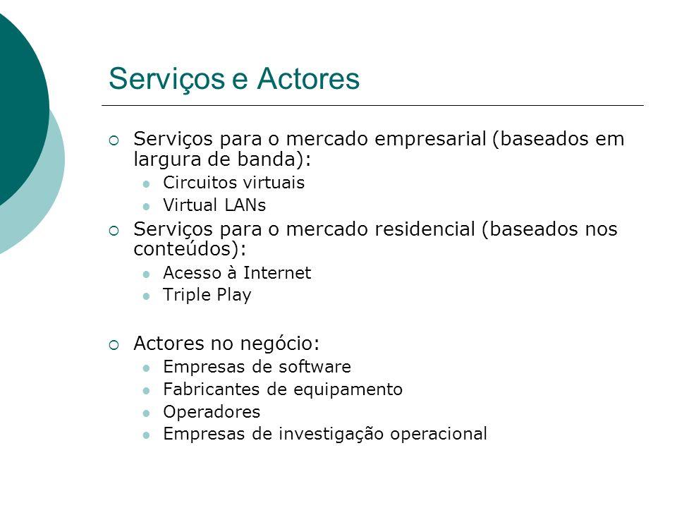 Serviços e Actores Serviços para o mercado empresarial (baseados em largura de banda): Circuitos virtuais.