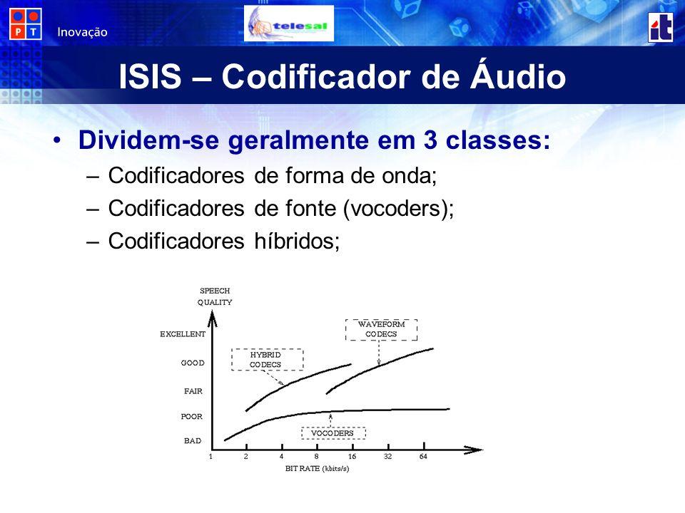 ISIS – Codificador de Áudio