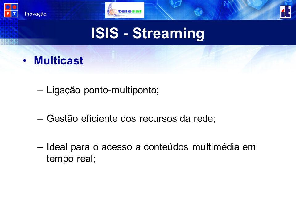 ISIS - Streaming Multicast Ligação ponto-multiponto;