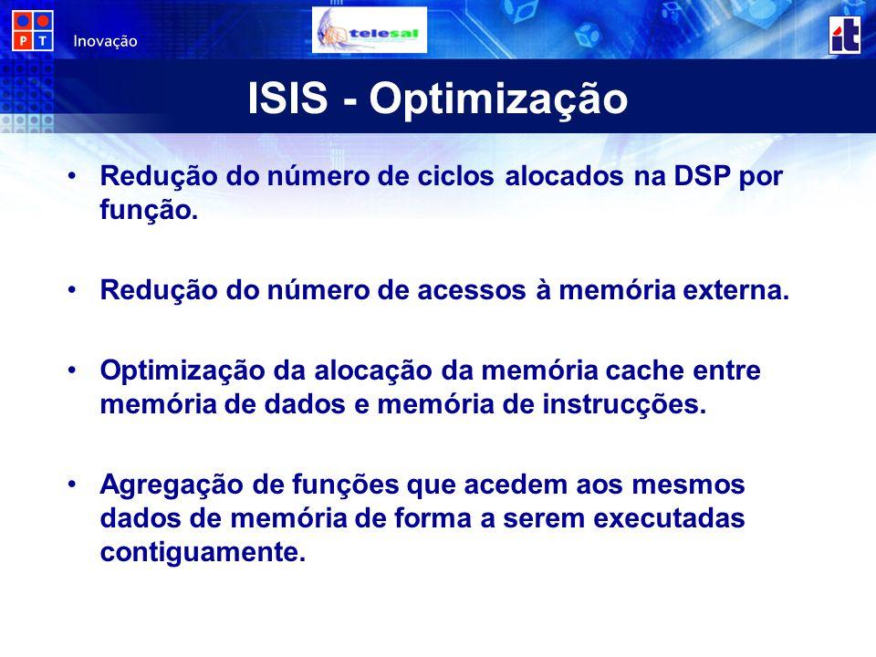 ISIS - Optimização Redução do número de ciclos alocados na DSP por função. Redução do número de acessos à memória externa.
