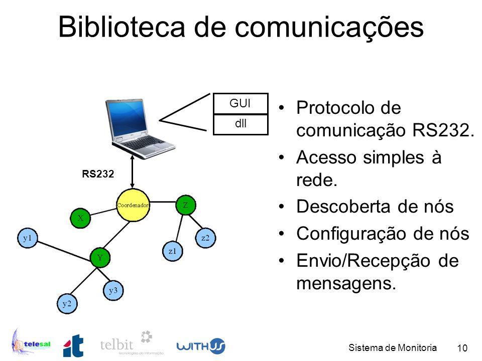 Biblioteca de comunicações