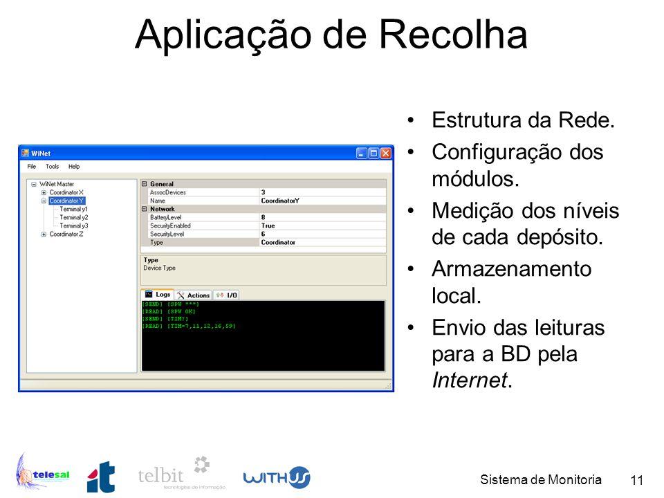 Aplicação de Recolha Estrutura da Rede. Configuração dos módulos.
