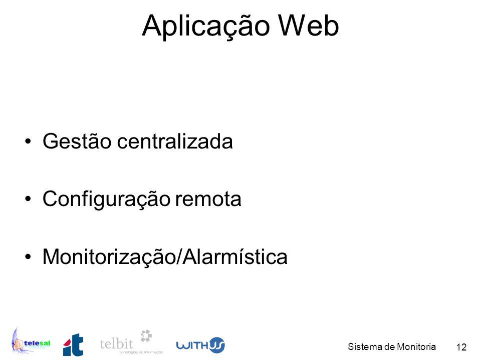 Aplicação Web Gestão centralizada Configuração remota