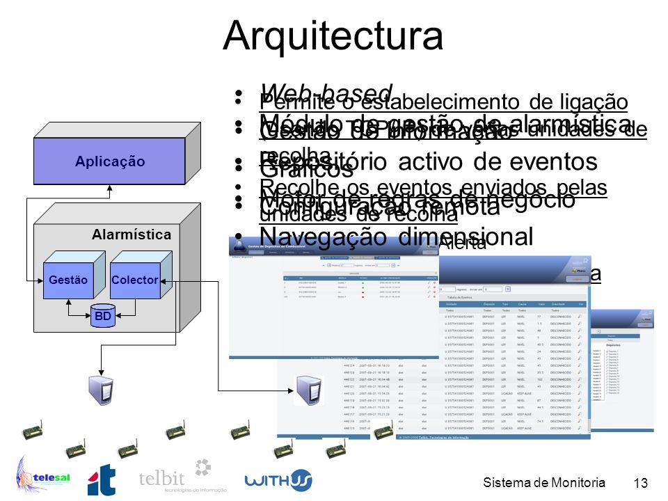 Arquitectura Web-based Gestão de informação