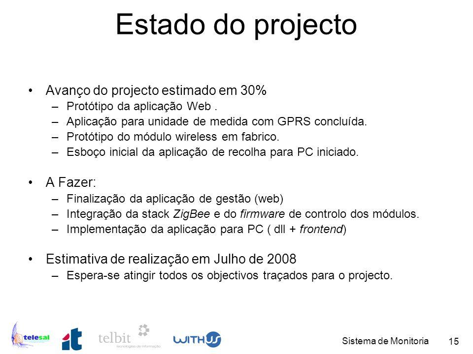 Estado do projecto Avanço do projecto estimado em 30% A Fazer: