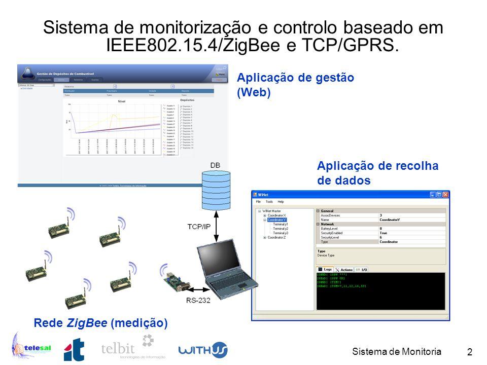Sistema de monitorização e controlo baseado em IEEE802. 15