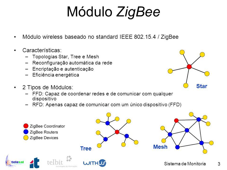 Módulo ZigBee Módulo wireless baseado no standard IEEE 802.15.4 / ZigBee. Características: Topologias Star, Tree e Mesh.