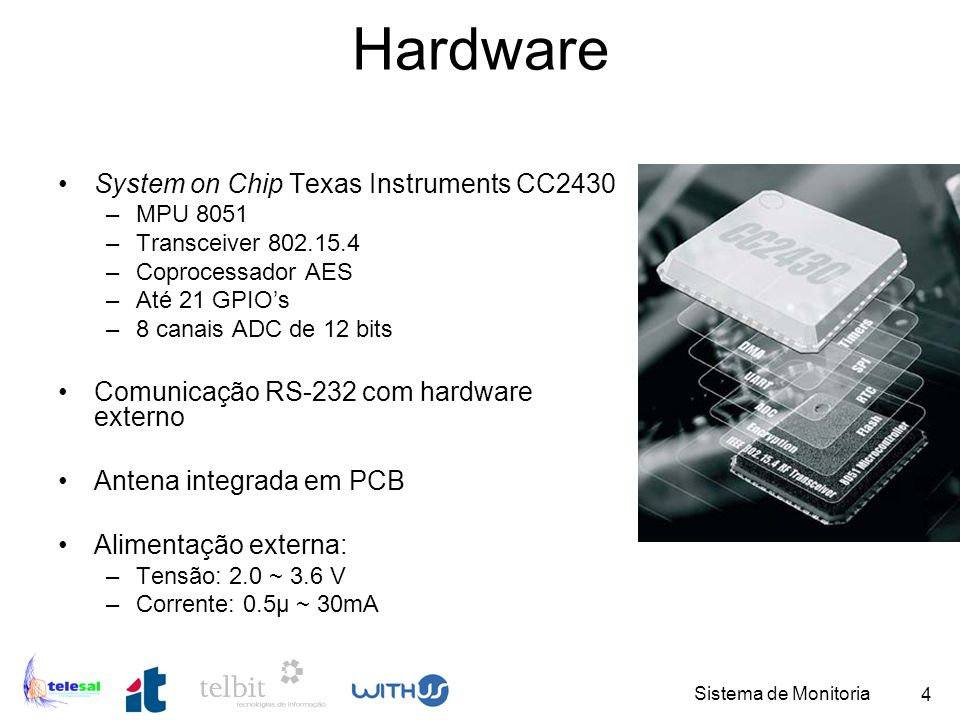 Hardware System on Chip Texas Instruments CC2430