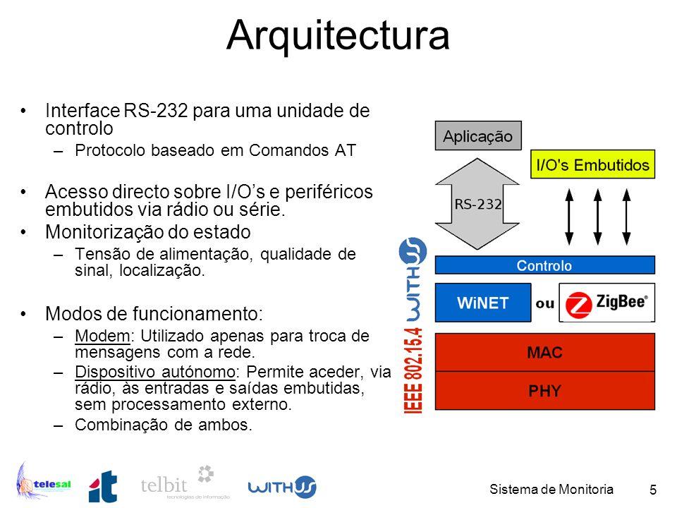 Arquitectura Interface RS-232 para uma unidade de controlo