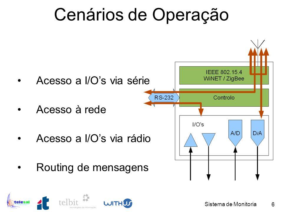 Cenários de Operação Acesso a I/O's via série Acesso à rede