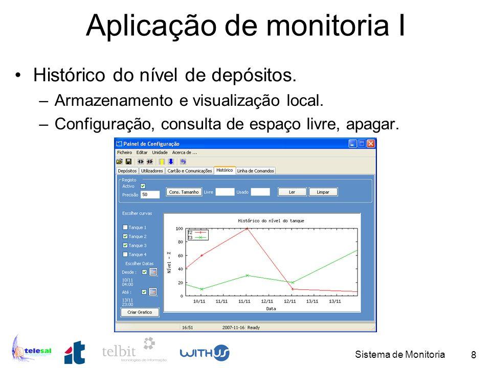 Aplicação de monitoria I