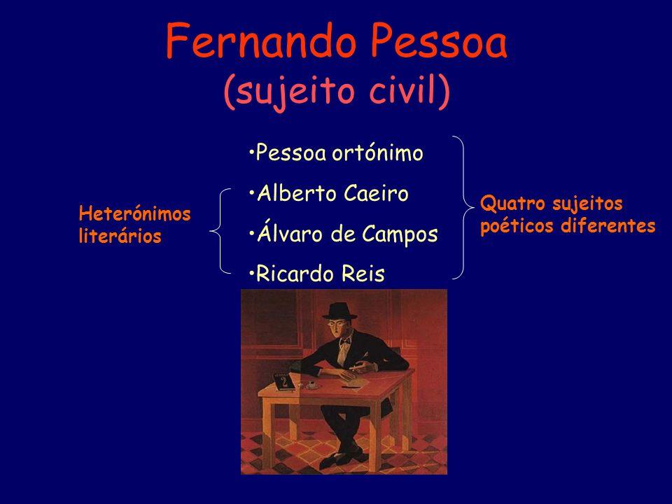 Fernando Pessoa (sujeito civil)