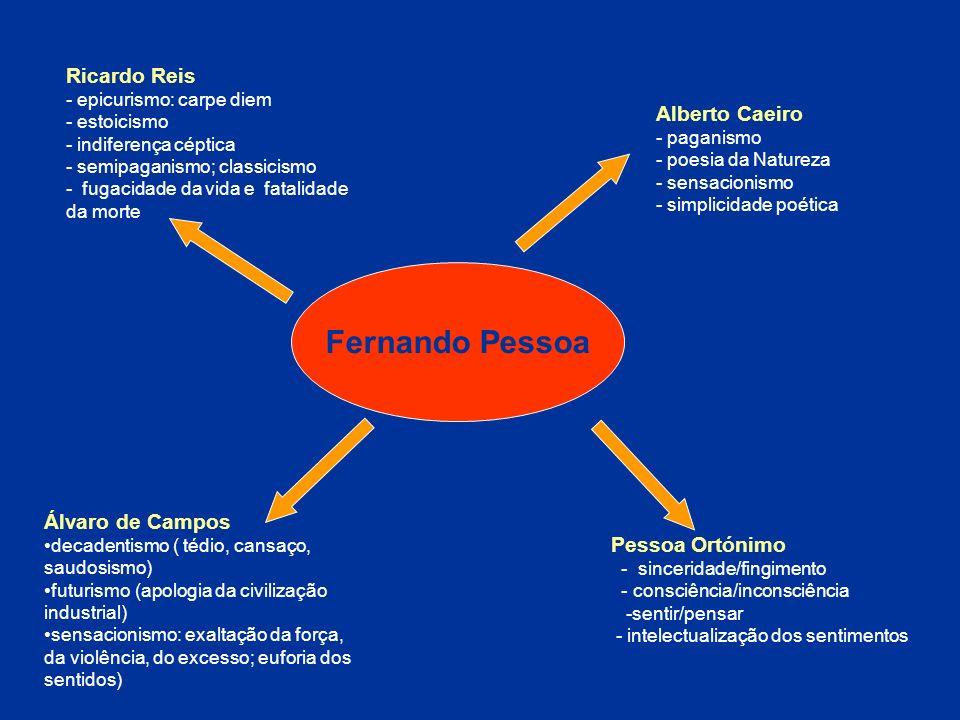 Fernando Pessoa topo Fernando Pessoa Ortónimo e a Heteronímia