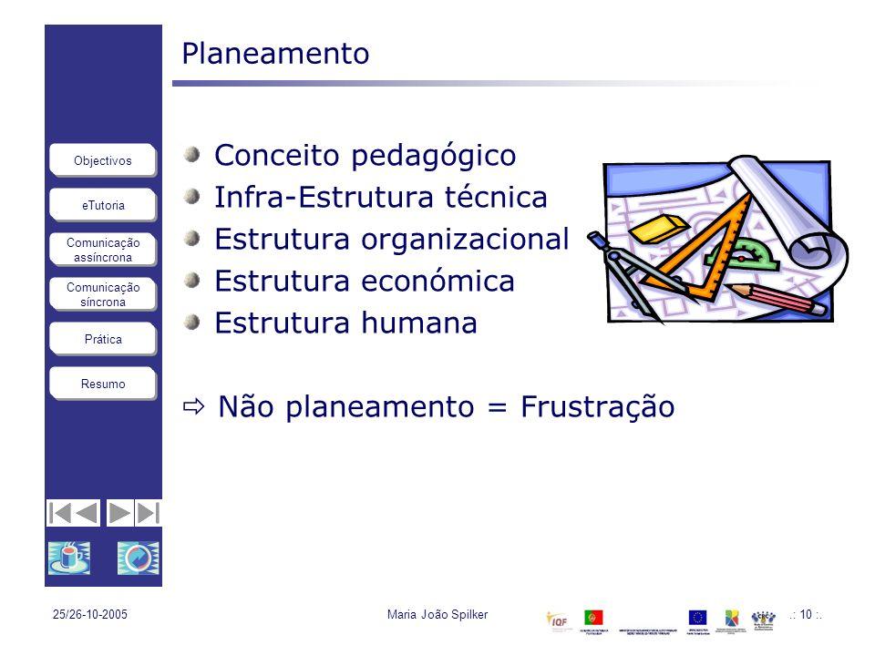 Infra-Estrutura técnica Estrutura organizacional Estrutura económica