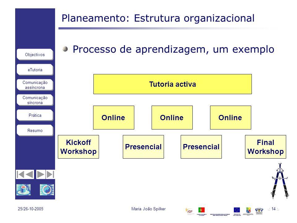 Planeamento: Estrutura organizacional