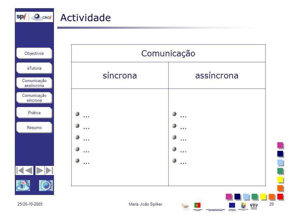 Actividade Comunicação síncrona assíncrona … 25/26-10-2005
