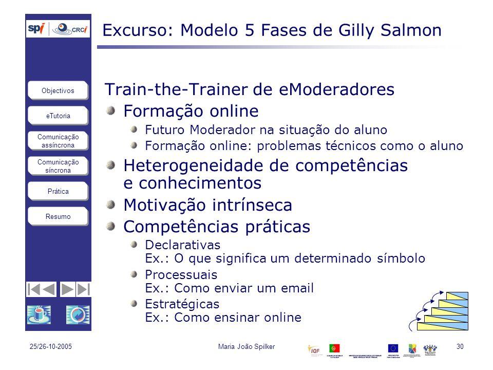 Excurso: Modelo 5 Fases de Gilly Salmon