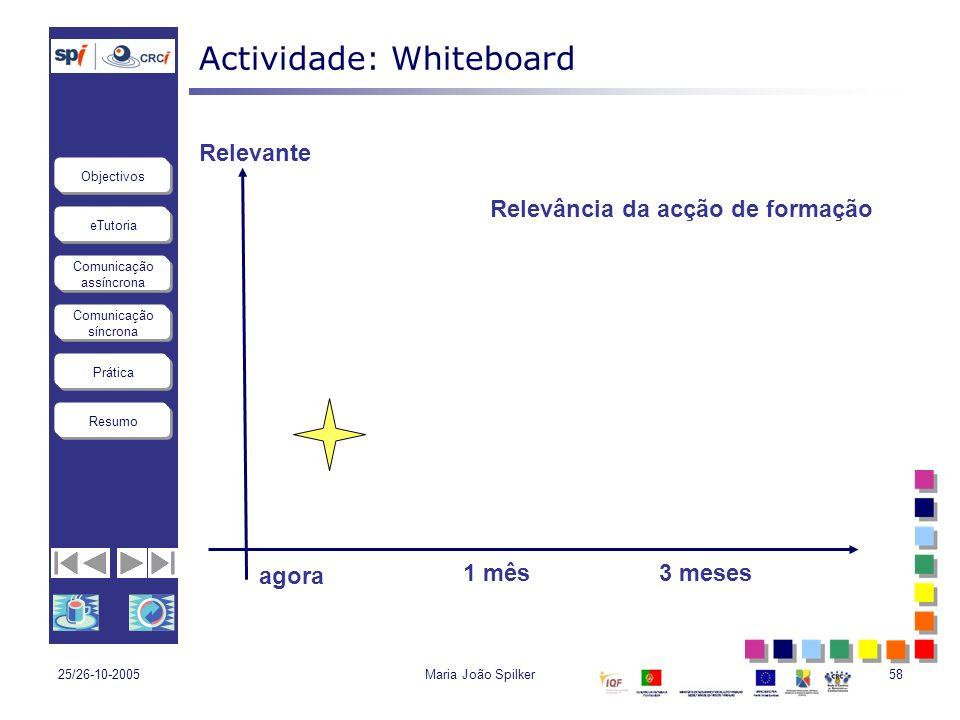 Actividade: Whiteboard