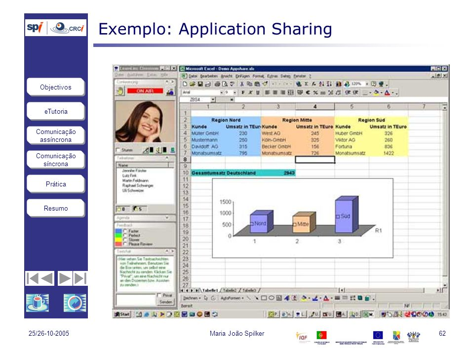 Exemplo: Application Sharing