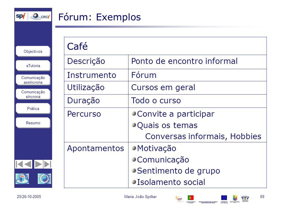 Fórum: Exemplos Café Descrição Ponto de encontro informal Instrumento
