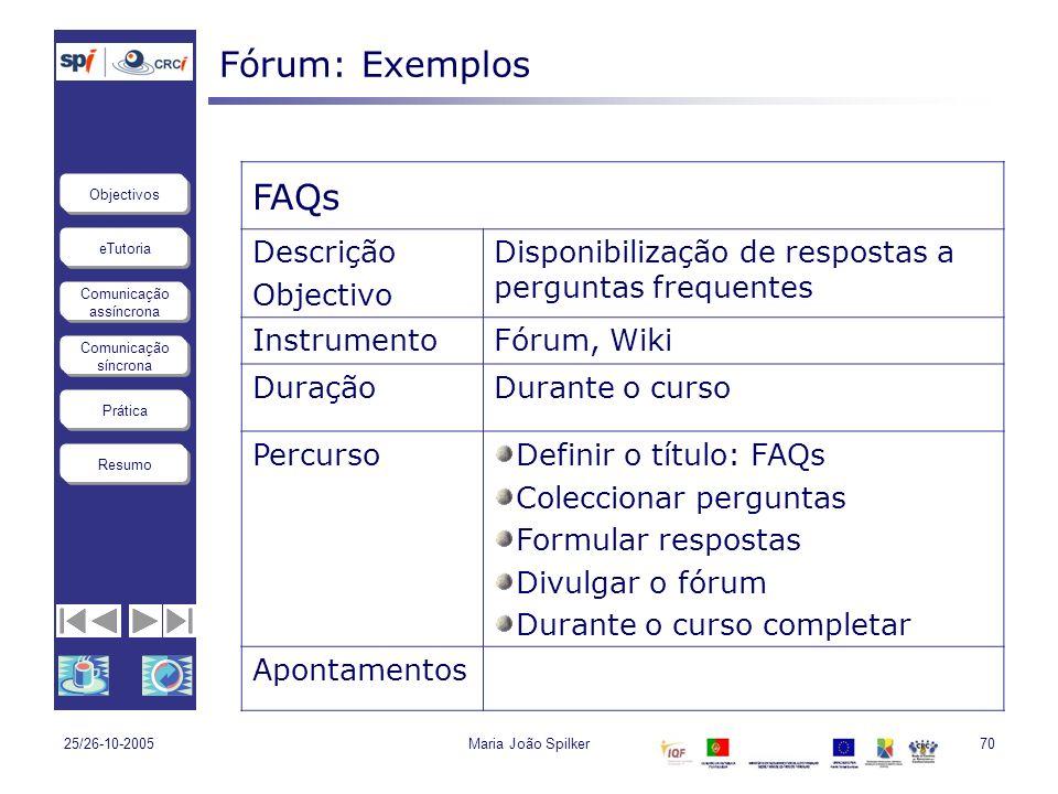 Fórum: Exemplos FAQs Descrição Objectivo