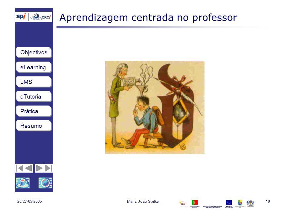 Aprendizagem centrada no professor