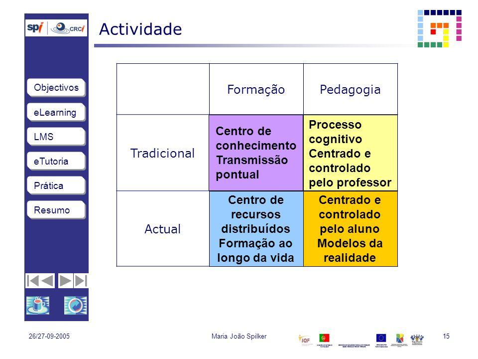 Actividade Formação Pedagogia Tradicional Actual