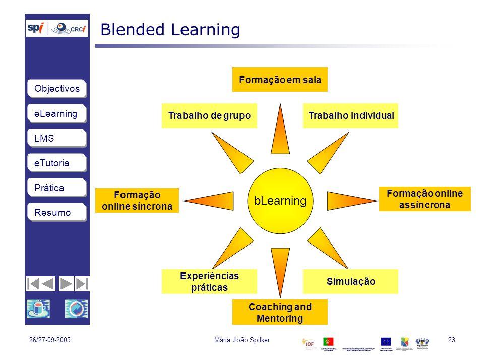 Blended Learning bLearning Formação em sala Trabalho de grupo