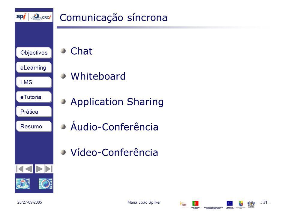 Comunicação síncrona Chat Whiteboard Application Sharing