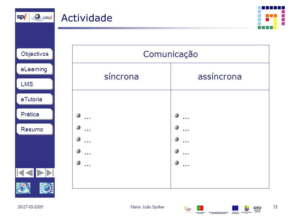 Actividade Comunicação síncrona assíncrona … 26/27-09-2005