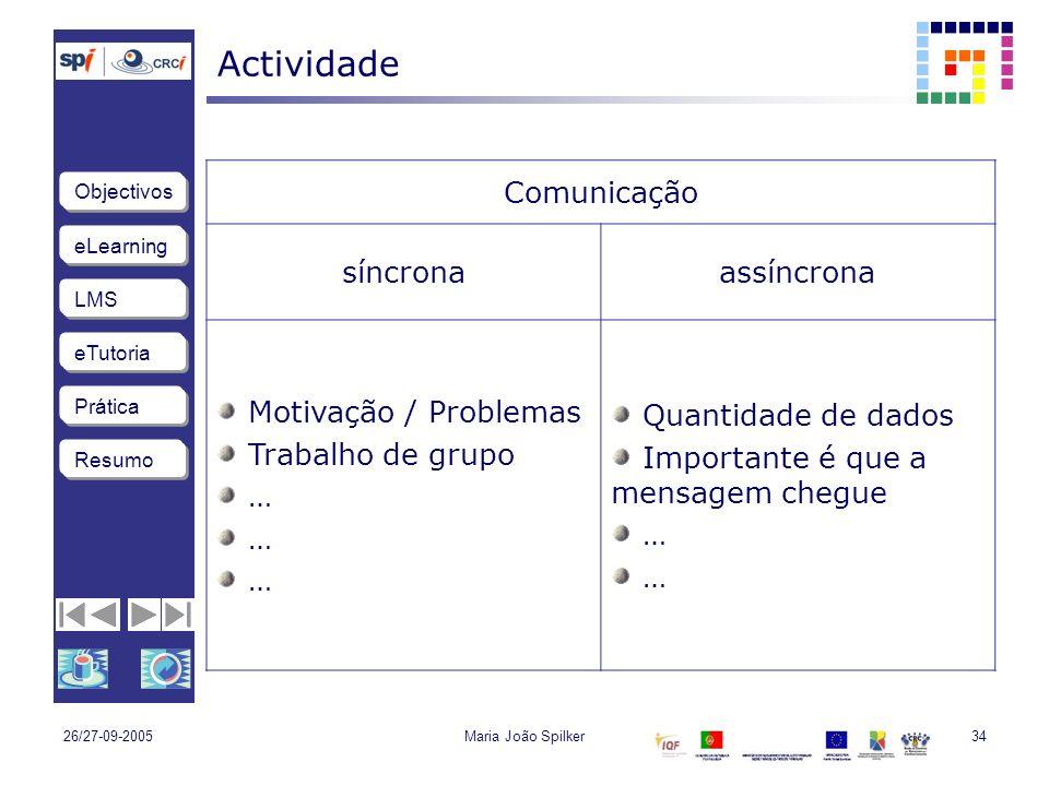 Actividade Comunicação síncrona assíncrona Motivação / Problemas