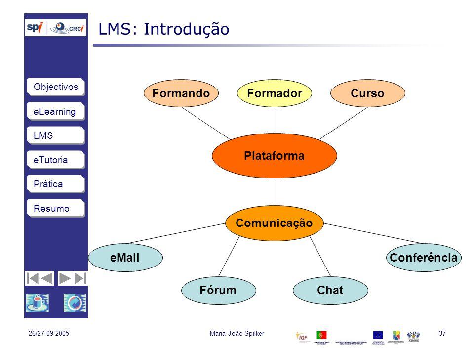 LMS: Introdução Formando Formador Curso Plataforma Comunicação eMail