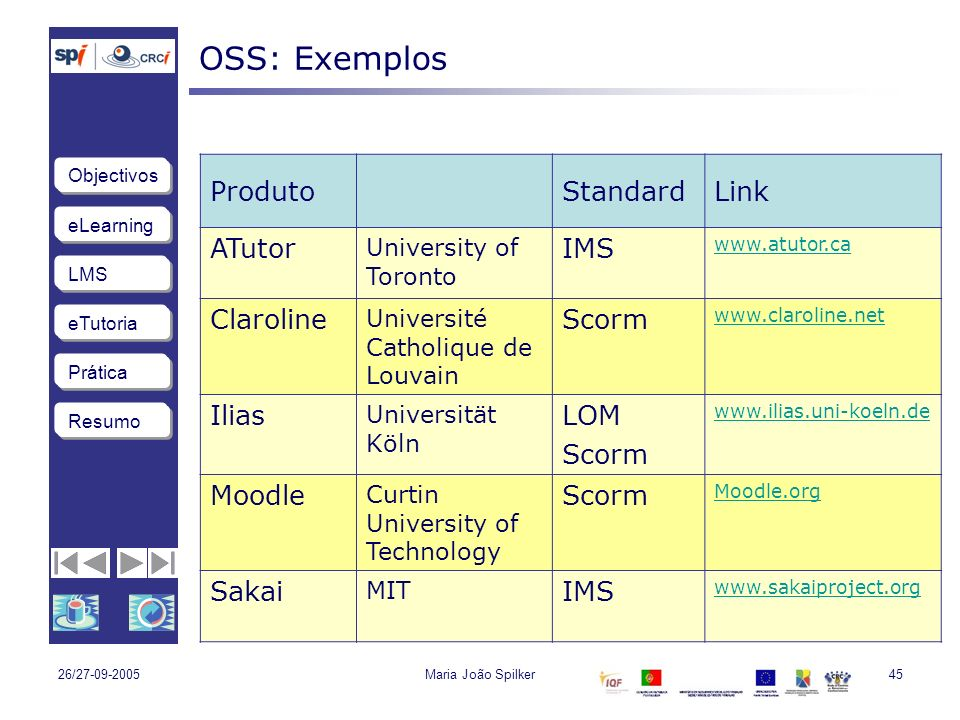 OSS: Exemplos Produto Standard Link ATutor IMS Claroline Scorm Ilias