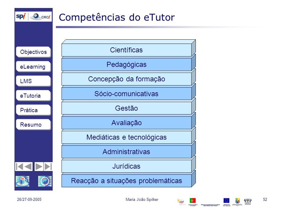 Competências do eTutor