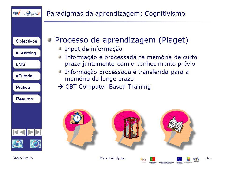 Paradigmas da aprendizagem: Cognitivismo