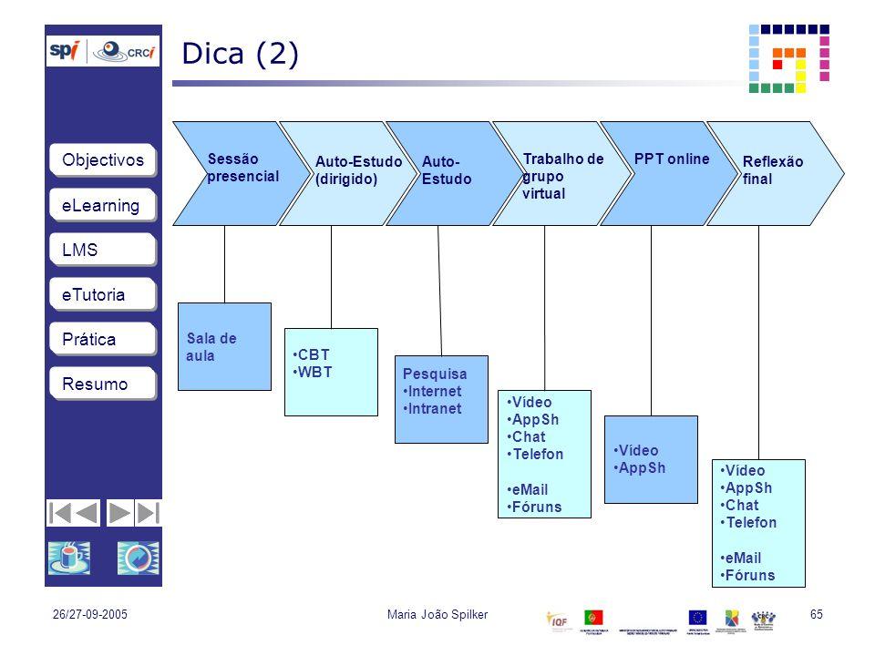 Dica (2) Sessão presencial Auto-Estudo (dirigido) Auto-Estudo