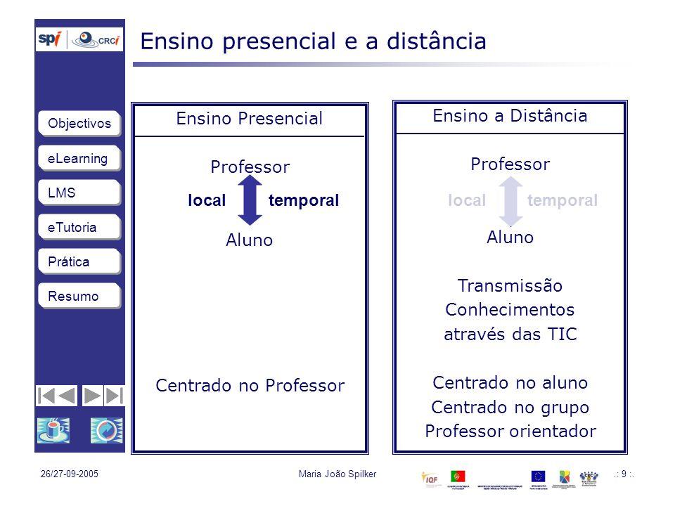 Ensino presencial e a distância