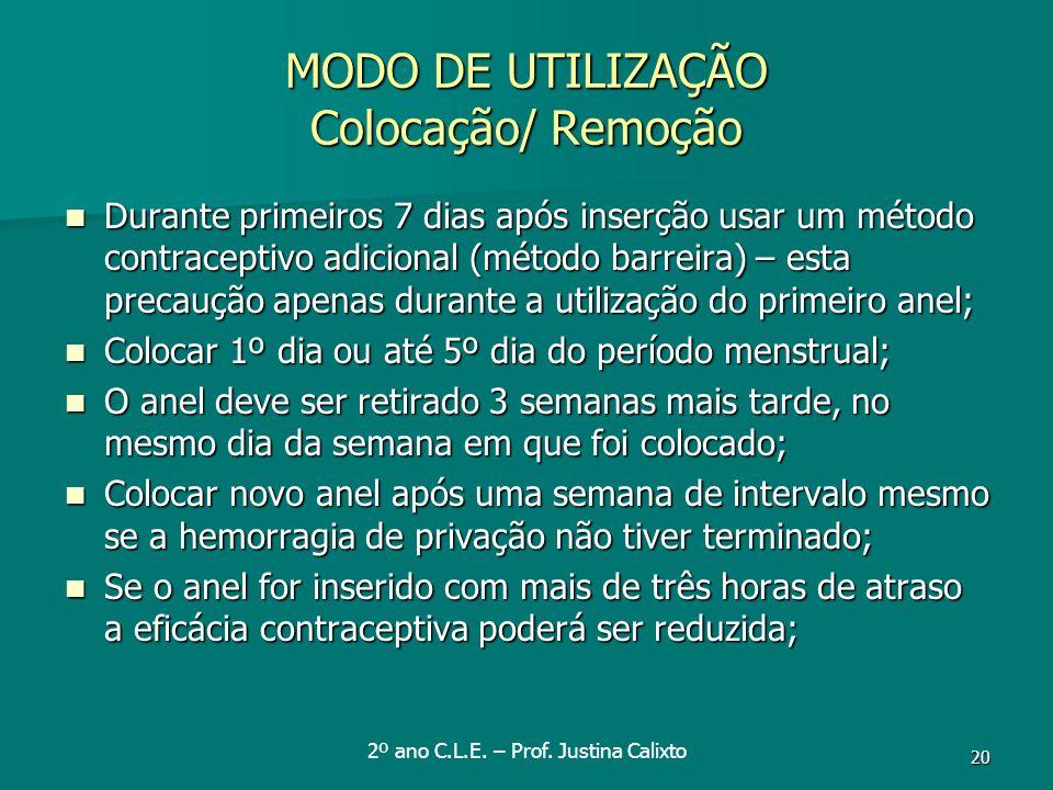 MODO DE UTILIZAÇÃO Colocação/ Remoção