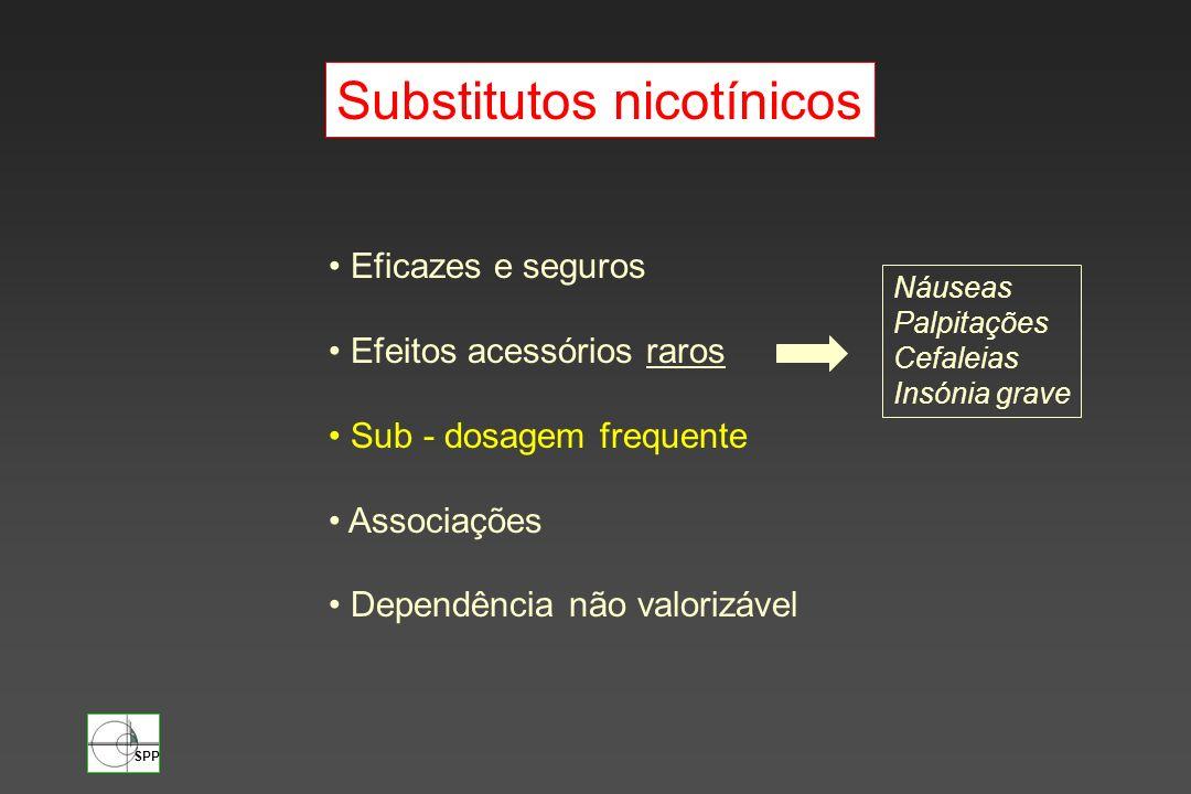 Substitutos nicotínicos