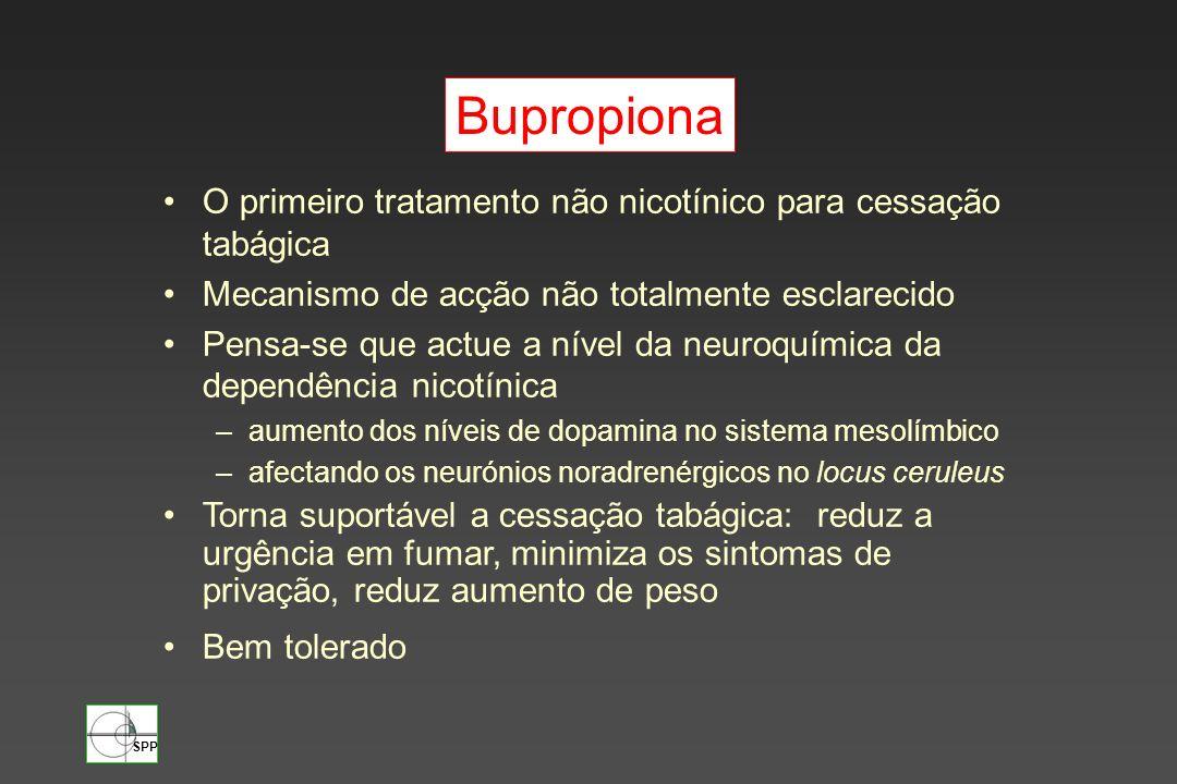 Bupropiona O primeiro tratamento não nicotínico para cessação tabágica