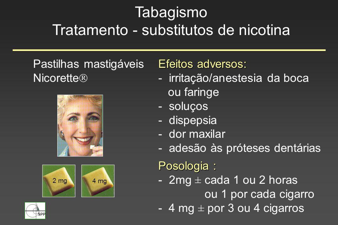 Tabagismo Tratamento - substitutos de nicotina
