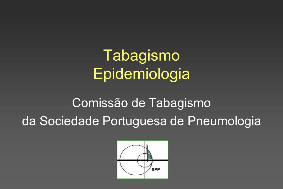 Tabagismo Epidemiologia