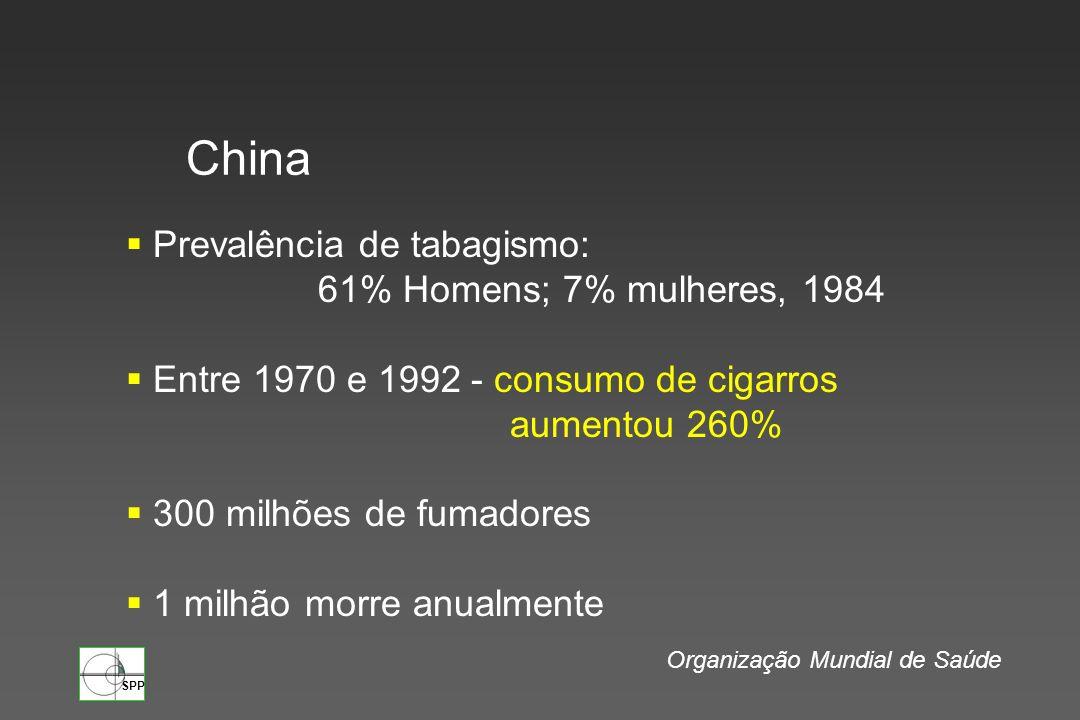 China Prevalência de tabagismo:  61% Homens; 7% mulheres, 1984