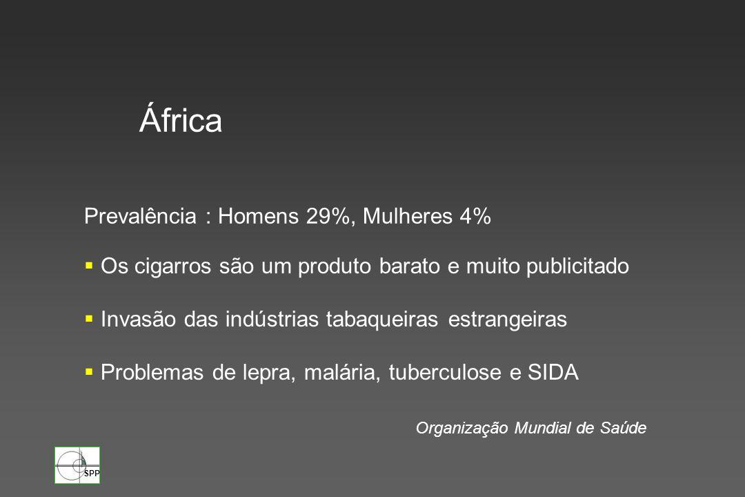 África Prevalência : Homens 29%, Mulheres 4%